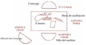 Cienciologia